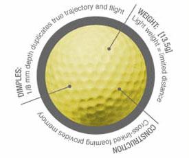 AlmostGolf Practice Golf Balls