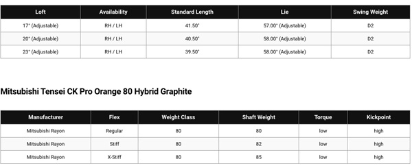 Callaway Super Hybrid Specifications