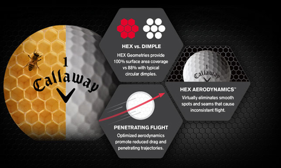 Callaway Tour is Golf Balls