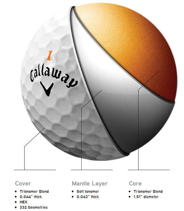 Callaway Hex Hot Golf Balls  1 Dozen