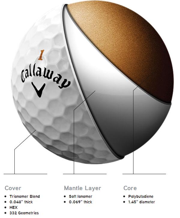callaway hex hot pro golf balls 1 dozen at. Black Bedroom Furniture Sets. Home Design Ideas