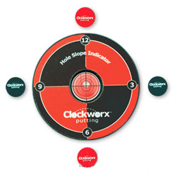 Clockworx Putting System