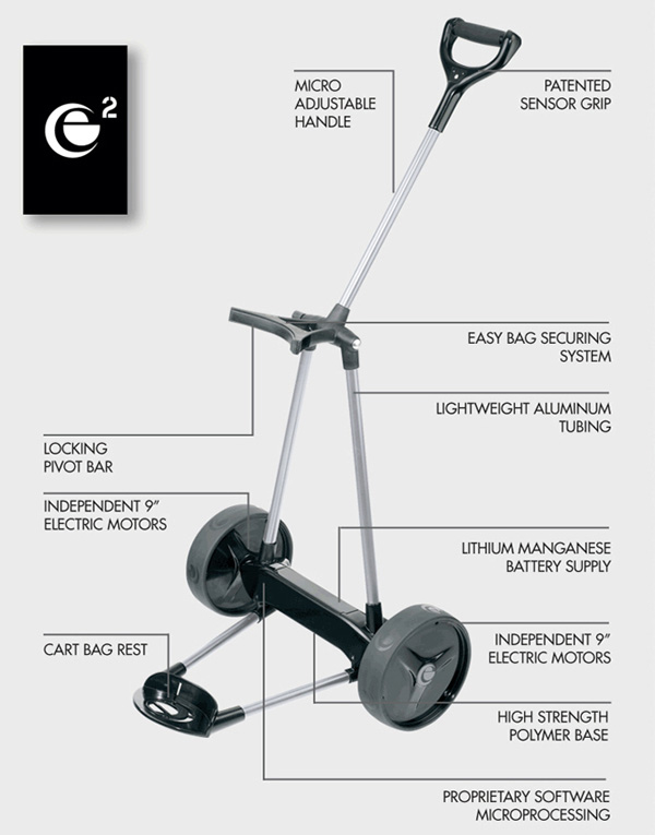 emotion electric push cart