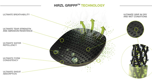 hirzl gripp technology
