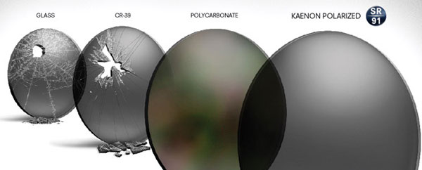kaenon golf sunglasses lens comparison