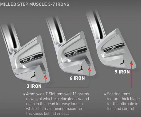 Mizuno MP54 Irons