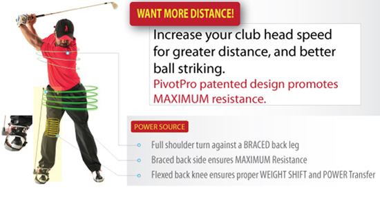 pivotpro golf training aid & distance