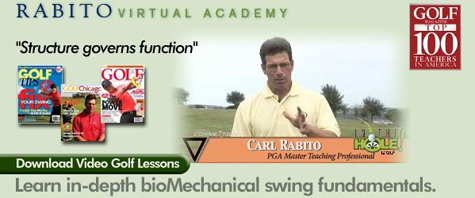 Carl Rabito Virtual Academy
