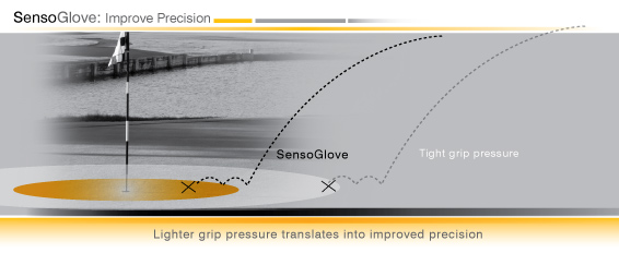 sensoglove golf training aid
