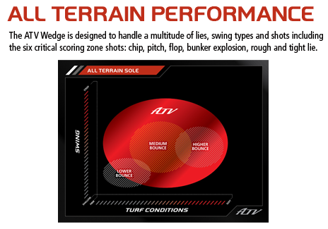 All Terrain Performance