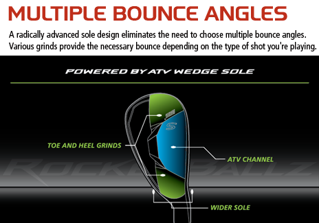 ATV Wedge