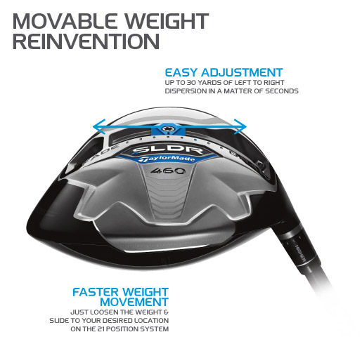 Movable Weight Reinvetion