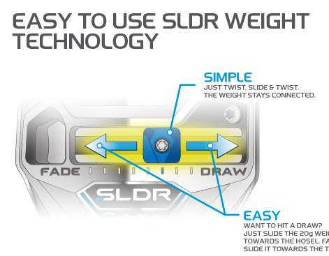 Easy to Use SLDR Weight Technology
