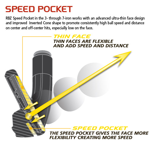 Speed Pocket
