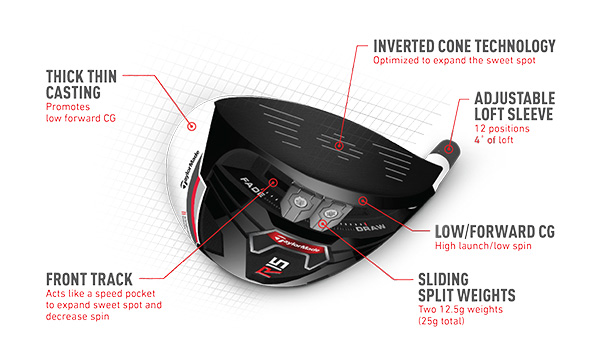 Review: taylormade r15 460 and r15 430 drivers – golfwrx.