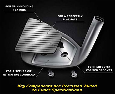 TaylorMade xFT Wedge Schematic