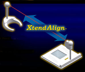 XtendAlign Putting System
